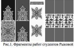 Практико-ориентированный подход в процессе подготовки дизайнеров на примере сотрудничества с ООО «Красный Мамонт».
