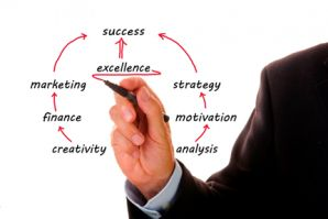Открытый бизнес-семинар «Секреты УСПЕШНОГО управления или Как ПОВЫСИТЬ ДОХОД компании»